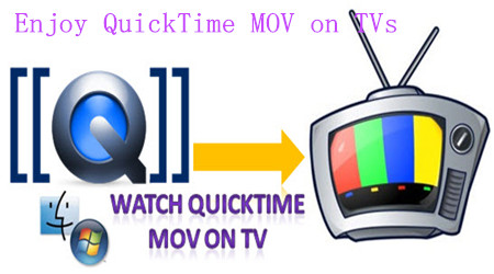 How to Play QuickTime MOV Files on TV (Samsung/Sony/LG/Philips TV)?