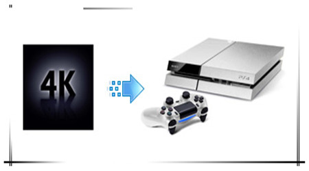 Will the PS4 Receive 4K Videos?