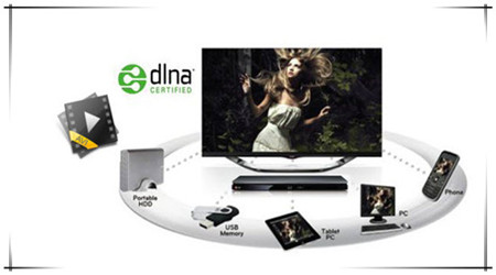 Stream AVI Over DLNA Without Any Compatibility Issues