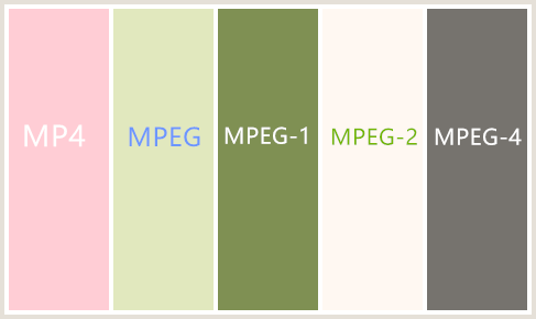 Batch Encode MP4 to MPEG, MPEG-1, MPEG-2, MPEG-4 on Mac